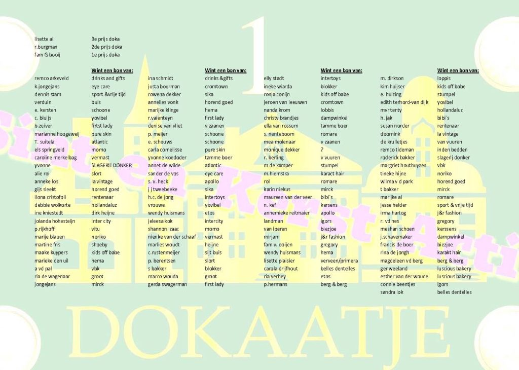 Overzicht winnaars DOKA actie 2019